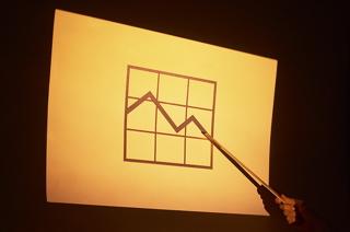Bad Economy Chart